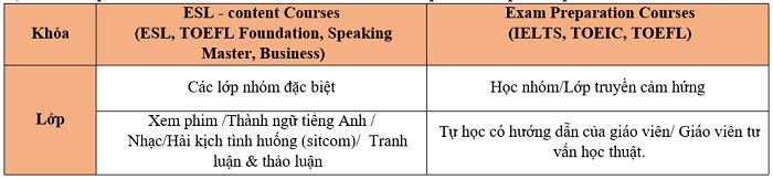 thay-doi-chuong-trinh-smeag